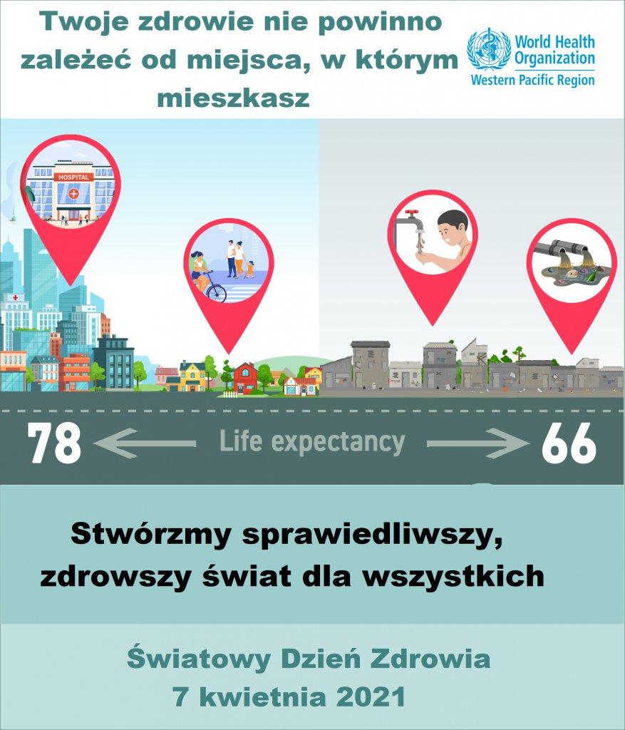 plakat stwórzmy sprawiedliwszy, zdrowszy świat dla wszystkich zokazji Światowego Dnia Zdrowia 2021